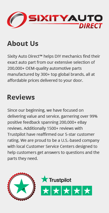 sixity auto is 5-star customer rated